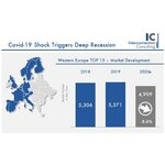 Exterior Door Sector in Western Europe Hit Hard by Crisis